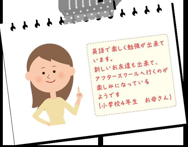 英語で楽しく勉強が出来ています。新しいお友達も出来て、アフタースクールへ行くのが楽しみになっているようです(30代 女性)